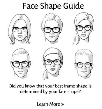 5a2c9af7216335 Welke leesbril past bij mijn gezicht  – Leesbril nodig  Ontdek de ...